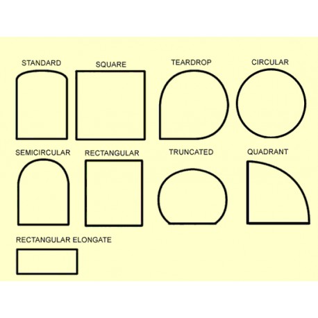 Example Shapes
